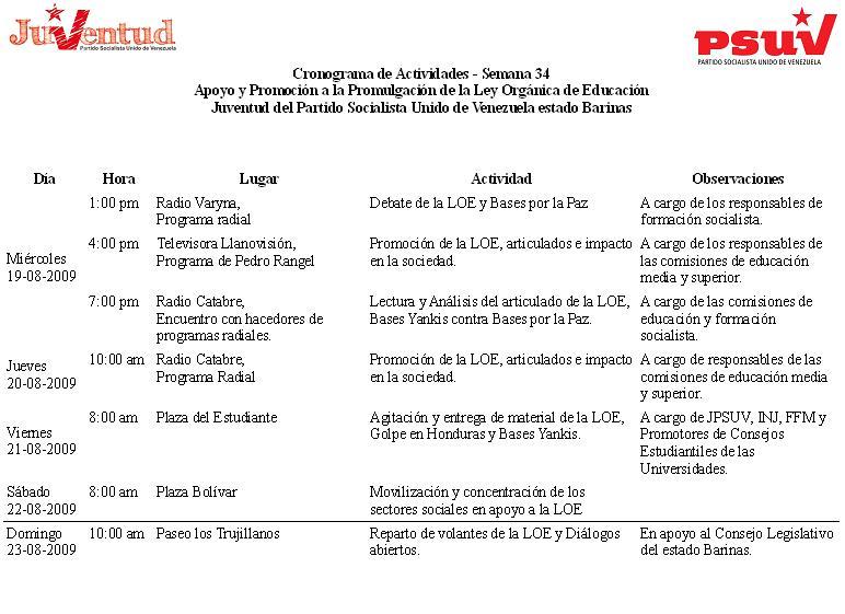 Cronograma De Actividades En Apoyo A La Ley Org  Nica De Educaci  N