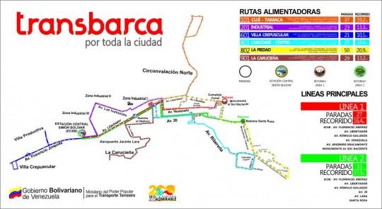mapa transbarca